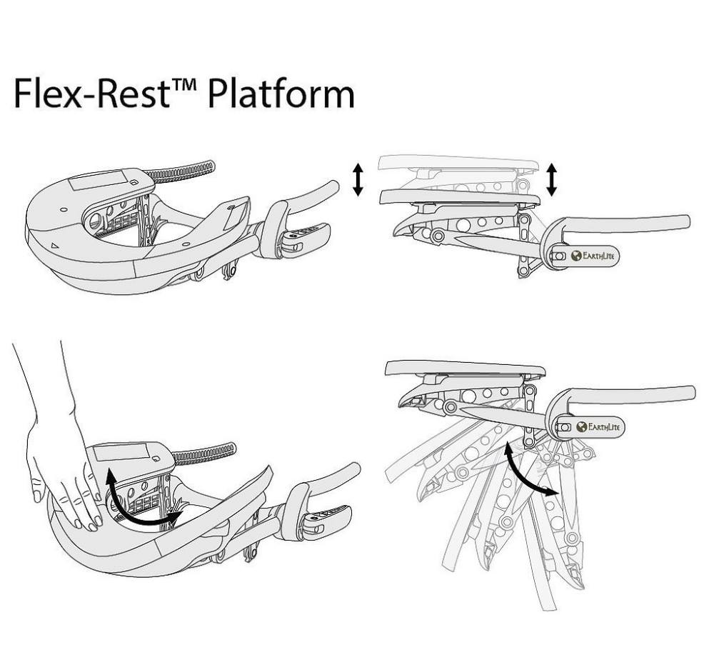 Diagram of the Earthlite Flex-rest facerest platform